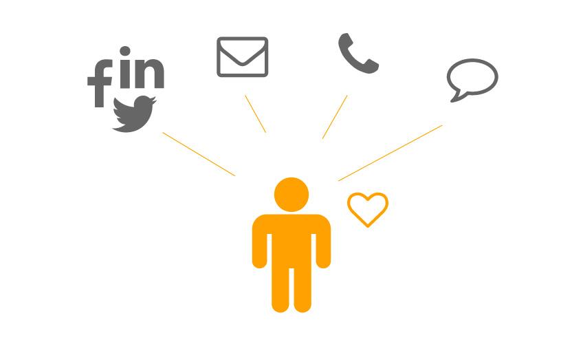 Automatización de Marketing, ¿Qué es eso?